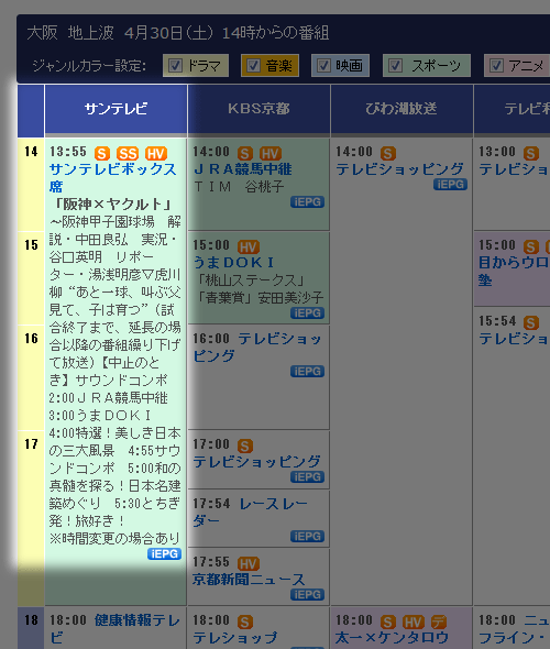 画像:サンテレビボックス席「阪神×ヤクルト」
