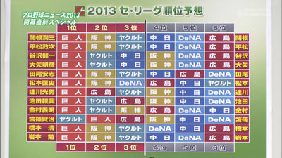 2013-0329-4