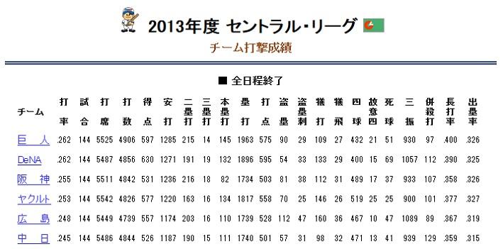 2013-1105-4
