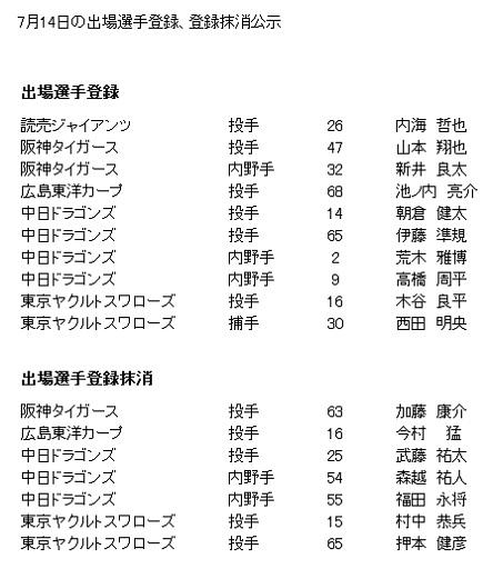 2014-0714-10
