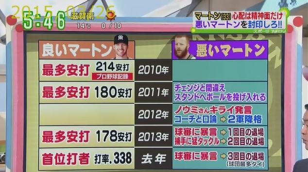 2015-0326-76