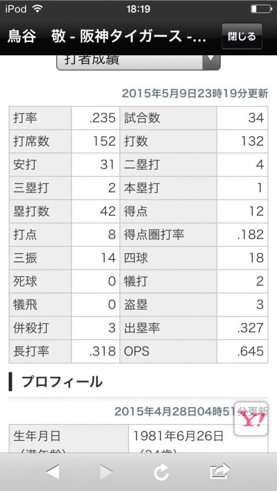 2015-0510-90