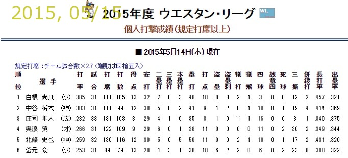 2015-0515-30