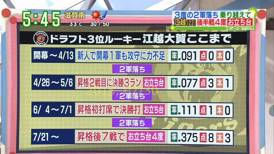 2015-0730-11