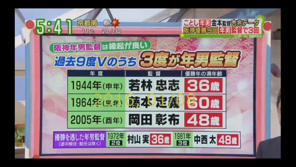 2016-0108-suma-05