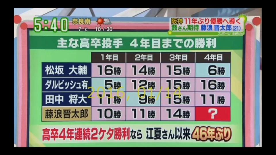 2016-0114-suma-05