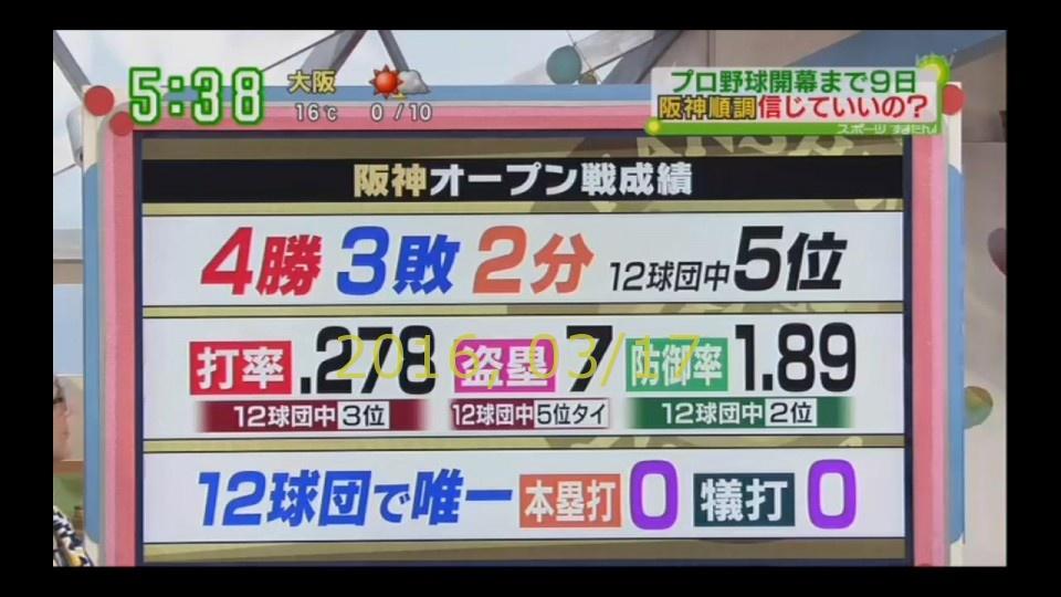 2016-0318-tv-02
