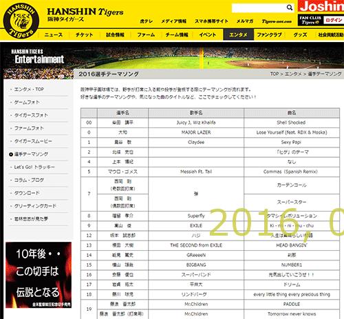2016年阪神タイガース選手テーマソング