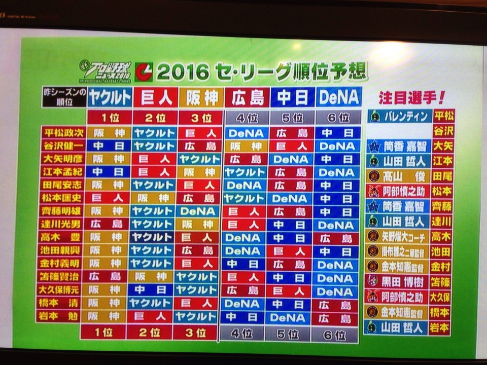 2016-0325-12