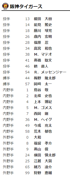 2016-0325-900