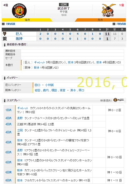 2016-0427-900