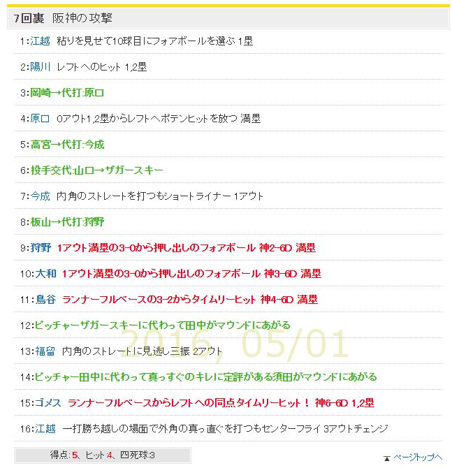 2016-0501-903