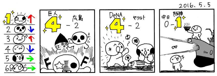 2016-0505-906