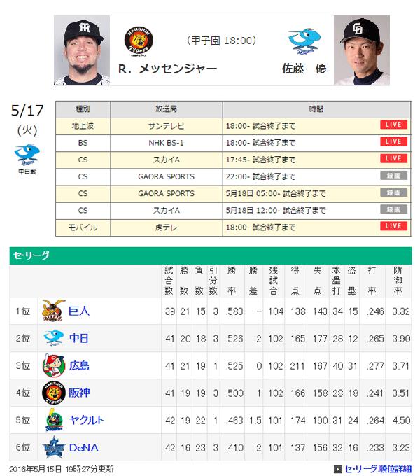 2016-0517