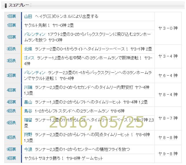 2016-0525-910