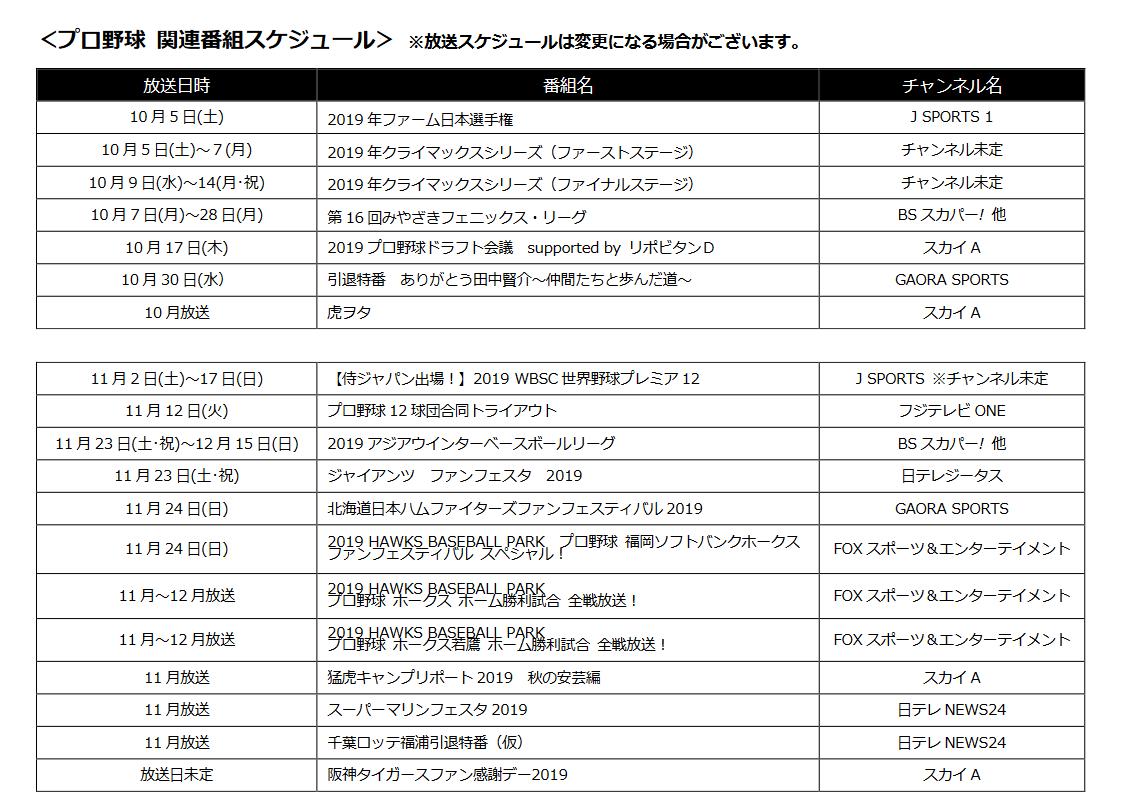 リーグ 2019 ウインター アジア